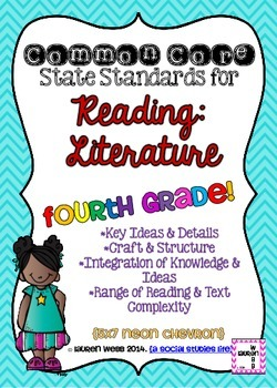 4th grade ELA Reading Literature Common Core Standards Posters