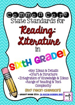 6th grade ELA Reading Literature Common Core Standards Posters