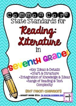7th grade ELA Reading Literature Common Core Standards Posters
