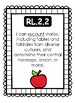Reading Literature: Common Core Standards Posters