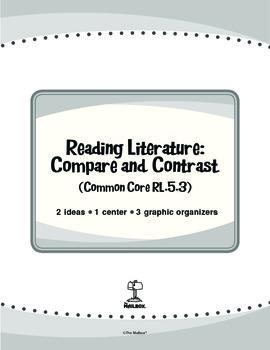 Reading Literature: Compare and Contrast (Common Core RL.5.3)