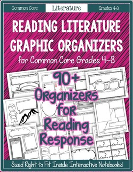 Reading Graphic Organizers | Reading Response Printables