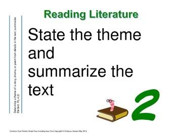 Reading Literature Posters - Fourth Grade + Iowa Core