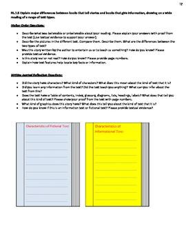 Reading Literature Response Journaling and Thinking