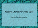 Reading Literature Scales of Mastery: Grade 8 Color