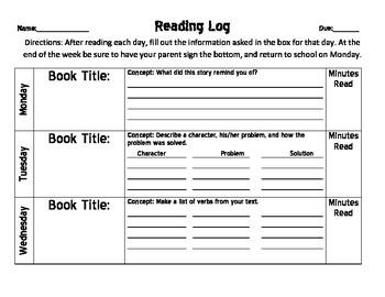 Reading Log #1