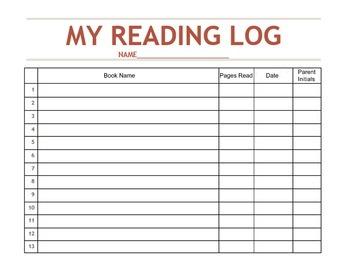 Reading Log #2
