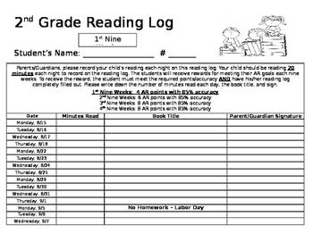 Reading Log - EDITABLE
