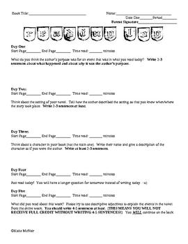 Reading Log #6 - Weekly Homework