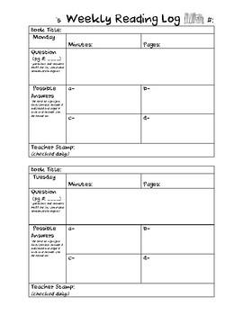 Reading Log-Create M/C Questions!