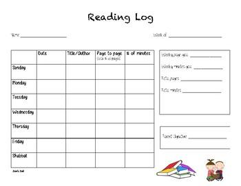 Reading Log Form