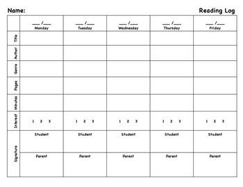 Reading Log Forms & Calendars - Reading Log Printables & Templates