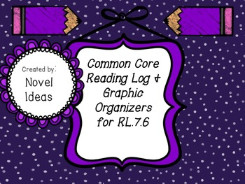 Common Core Reading Log & Graphic Organizers for RL.7.6