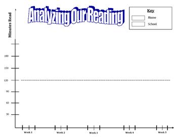 Reading Log Graphs