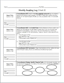 Reading Log Package: 4 Weeks & Common Core Aligned!