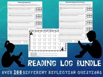Reading Log Reflection Bundle
