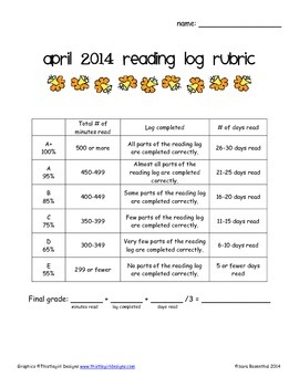 Reading Log & Rubric - April and May