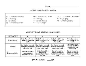 Monthly Reading Log Calendar, Rubric & Genre Code Guide