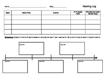 Reading Log Timeline of Events