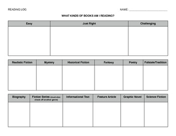 Reading Log and Genre Tracker