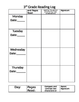 Reading Log for 3-5