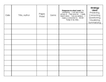 Reading Log for Students - Track Books Read - Response with Strategies - ELA
