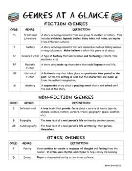 Reading Log with Genre