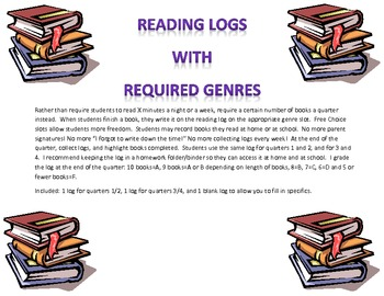 Reading Log with Required Genres