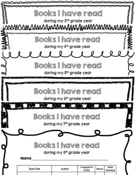 Reading Logs Combo Pack {Books I have read & Books I want to read}