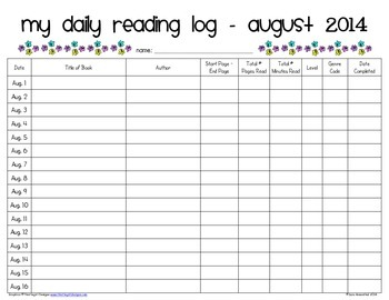 Reading Logs & Rubrics 2014-2015