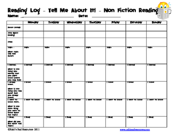 non fiction reading log Explore sunnydays's board nonfiction reading on pinterest | see more ideas about reading, informational texts and readers workshop.
