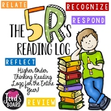 Reading Logs for the Year | Higher Order Thinking | Bloom's Taxonomy