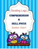 Reading Logs with Skill Focus