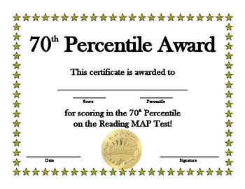 Reading MAP 70th Percentile Award