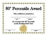 Reading MAP 80th Percentile Award