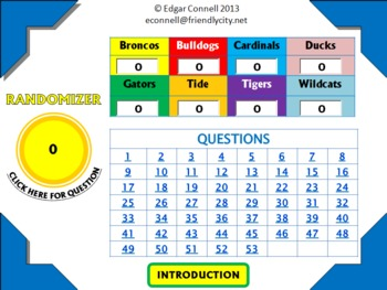Reading Main Ideas Interactive PowerPoint Game 40 Questions