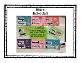 Reading Mastery 1 (Silent E) Anchor Chart