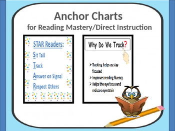 Reading Mastery  Direct Instruction Anchor Charts
