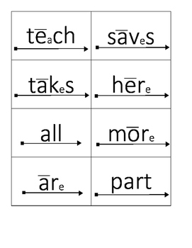 Reading Mastery K Signature Edition Sound and Word Cards