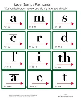 Reading Mastery K flashcard letter sounds