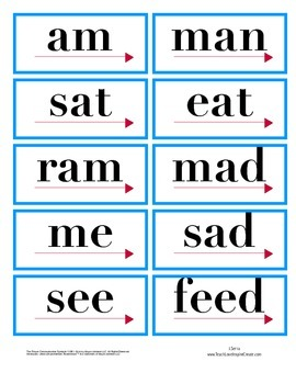 Reading Mastery K flashcard words Lessons 1-80
