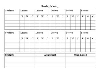 Reading Mastery Progress Monitoring Form