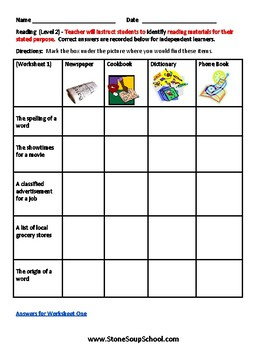 Reading Materials For Stated Purpose-  Physical Disabilities -  K - 2