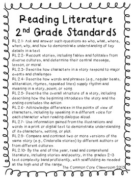 Reading Menu Homework Grade 2 **CCSS ALIGNED**