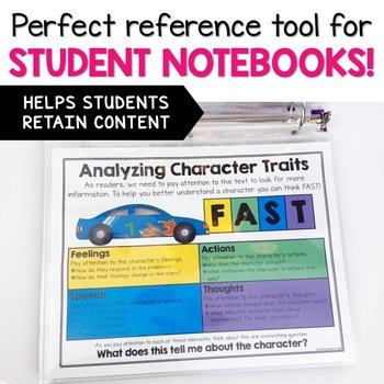 Reading - Mini Anchor Charts Bundle