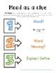 Reading Mini Lesson Anchor Charts