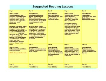 Reading Mini Lesson - year view