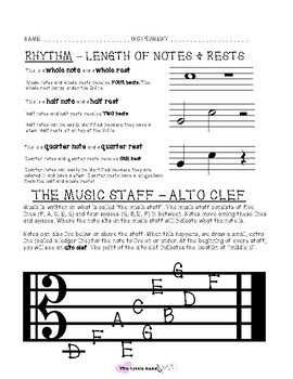 Reading Music  - Alto Clef