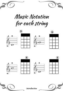 Reading Music Notation: Unit 1 Whole Notes & Whole Rests - Baritone Ukulele