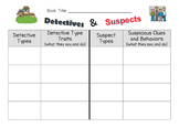 Reading Mysteries- Detective Types and Suspect Types